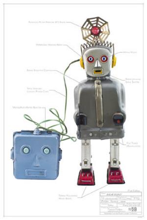 Radar Robot Masterprint