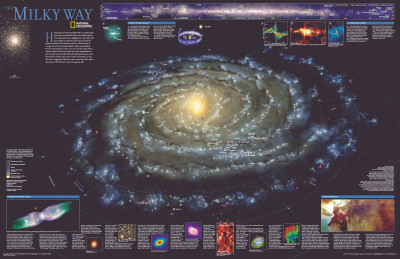 National Geographic The Milky Way Affiche