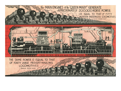 Queen Mary vs. Locomotives Premium Poster