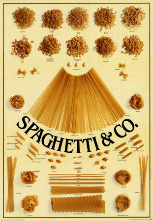 Spaghetti and Co. Posters