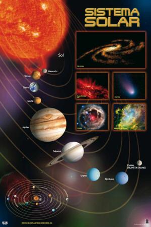 Solar System-Spanish Plakat