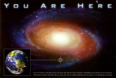 Classic You Are Here Galaxy Space Science Poster Print Plakater