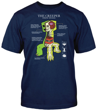 Minecraft - Creeper Anatomy T-Shirt