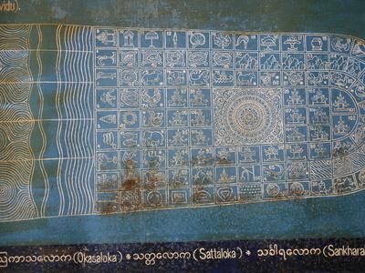 Buddha Foot in Chauzkhtakyi Temple, Yangon, Myanmar, Asia Photographic Print