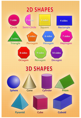 2D and 3D geometry shapes math poster for classrooms