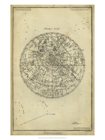 Antique Astronomy Chart I Poster by Daniel Diderot