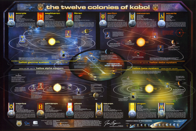 Battlestar Galactica Map of the 12 Colonies TV Poster Print
