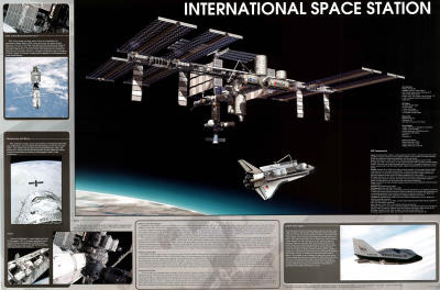 International Space Station Educational Science Chart Poster Print Posters