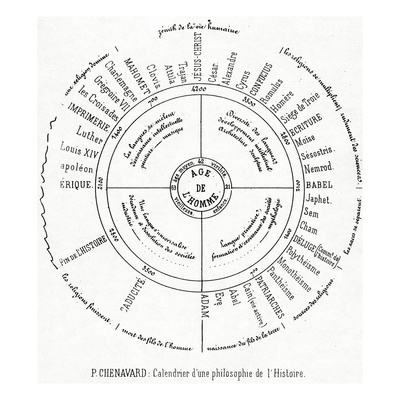 A Calender of a Philosophy of History (Printed Paper) Giclee Print by Paul Marc Joseph Chenavard