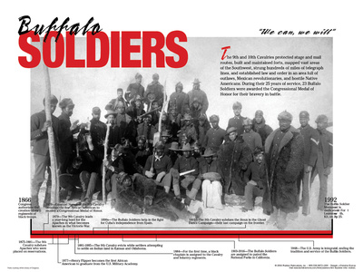 Buffalo Soldiers on the Plains - Educational Poster Posters