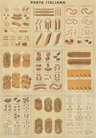 Pasta Italiana - Vintage Style Pasta Collage Poster Foto