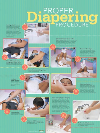 Proper Diapering Procedures Educational Laminated Poster Poster