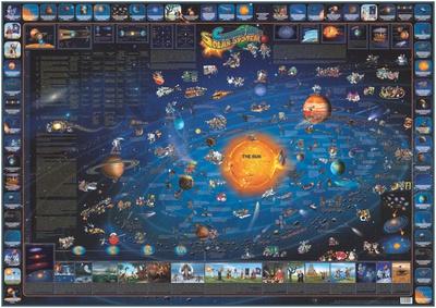 Kinder Karte von the Solar System, Laminated Educational Poster Poster