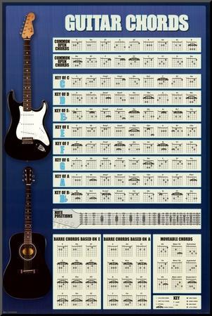 Guitar Cords Kunst op hout