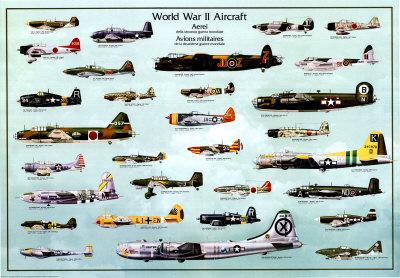 Avions de la seconde guerre mondiale affiche