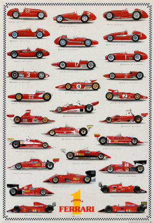 Cars Ferrari Formula I Plakat
