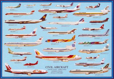 Airplane Civil Aircraft Affischer