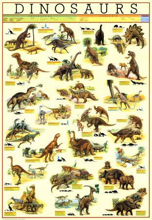 Dinosaurs Prints