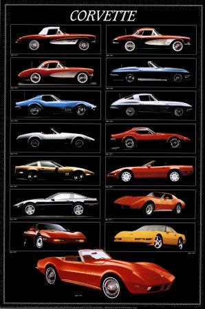 Corvette Chart Plakat