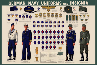 German Navy Uniforms and Insignia Chart WWII War Propaganda Print Plastic Sign Plastic Sign