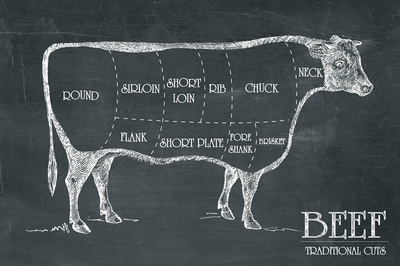 Butcher's Guide III Giclee Print by  The Vintage Collection