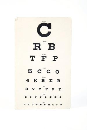 Eyesight Test Chart Fotografik Baskı