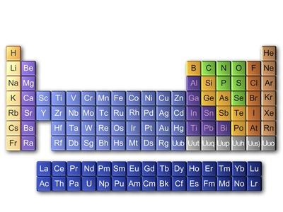 Periodic Table Photographic Print by  PASIEKA