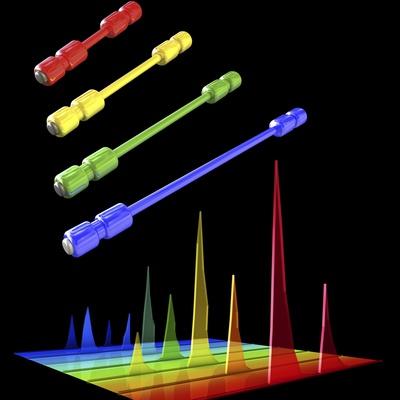 High Pressure Liquid Chromatography HPLC Photographic Print by  PASIEKA