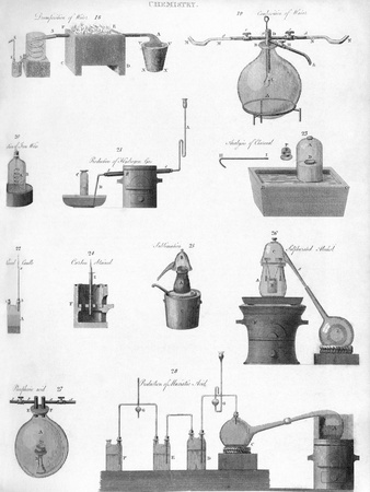 19th century Chemistry equipment illustration sketch poster for chemistry classrooms