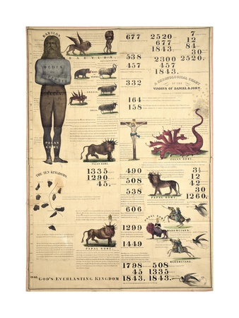 Chronological Chart of the Visions of Daniel and John, 1843 Gicléetryck