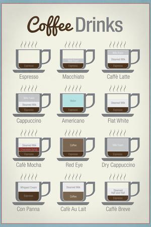 Coffee Drinks Plastic Sign Plastic Sign