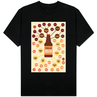 Types of Beer T-shirts