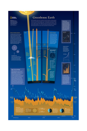 2007 Greenhouse Earth Posters by  National Geographic Maps