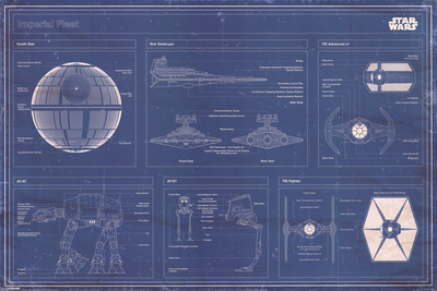 Star Wars - Imperial Fleet blueprint ポスター