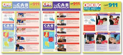 Children's First Aid Poster Set -3 Prints