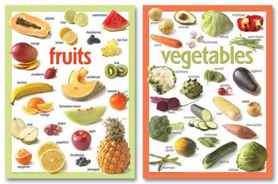 Basic Fruits & Veg Poster Set - 2 Prints