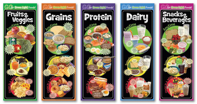 Green Light Foods Poster Set Posters