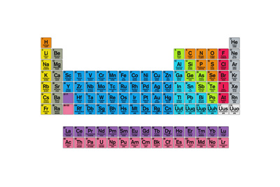 Periodic Table of the Elements Posters by  Nerthuz
