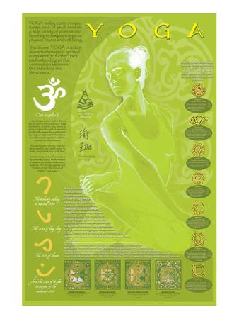 Yoga and Its Symbols Prints