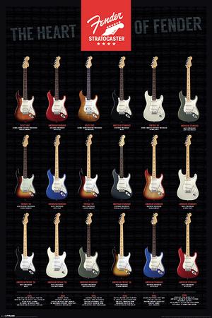 Fender - Stratocaster, The Heart of Fender Poster