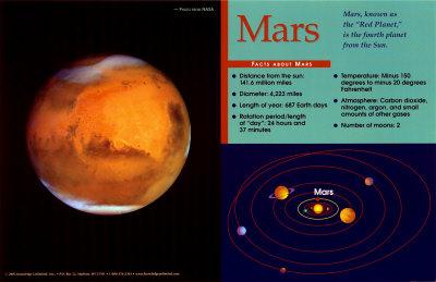 Mars Prints