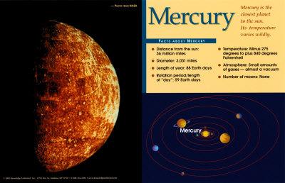Mercury Prints
