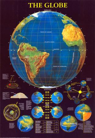 Globe Posters