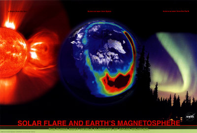 Solar Flare and Earth's Mag Prints