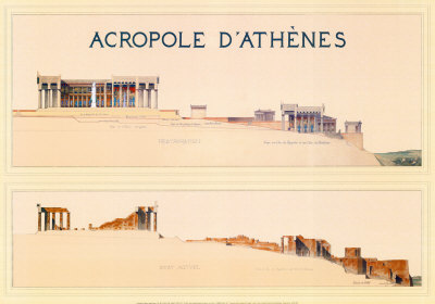 Acropole Reproduction d'art