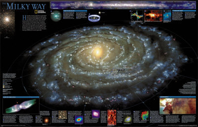 Milky Way Chart - ©Spaceshots Art Print