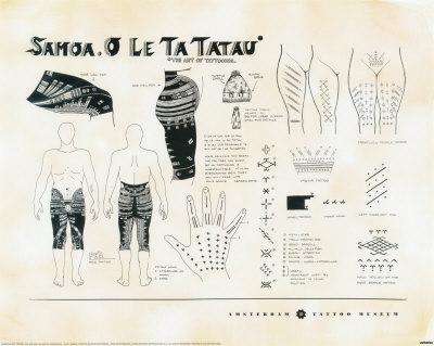 Samoa Tattoo Poster
