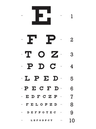Eye Chart 10-Line Reference Poster Poster