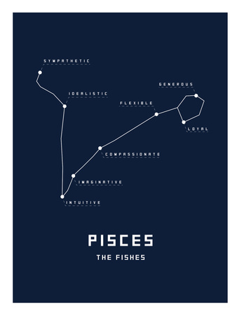 Astrology Chart Pieces Prints