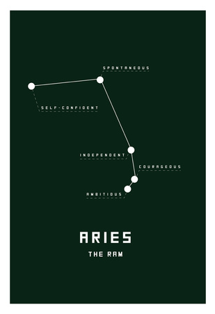 Astrology Chart Aries Print